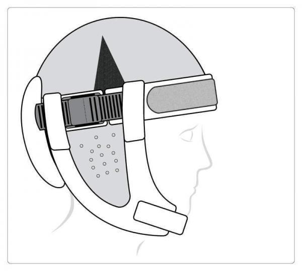 Starlight Flex, geschlossene Oberseite, geschlossene Ohren