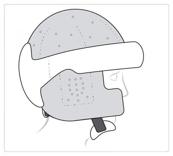 Geschlossene Oberseite, Ohr- und Wangenschutz