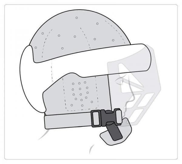 Geschlossene Oberseite, Ohrschutz, Visier, spezieller Kinnschutz