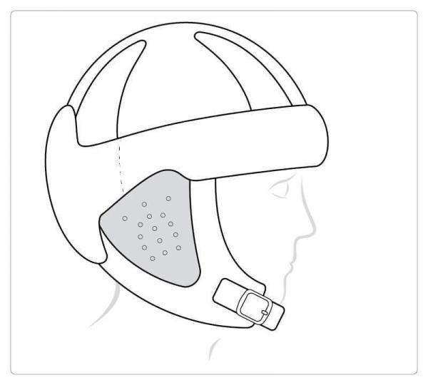 Starlight® Go Sport, closed ear area
