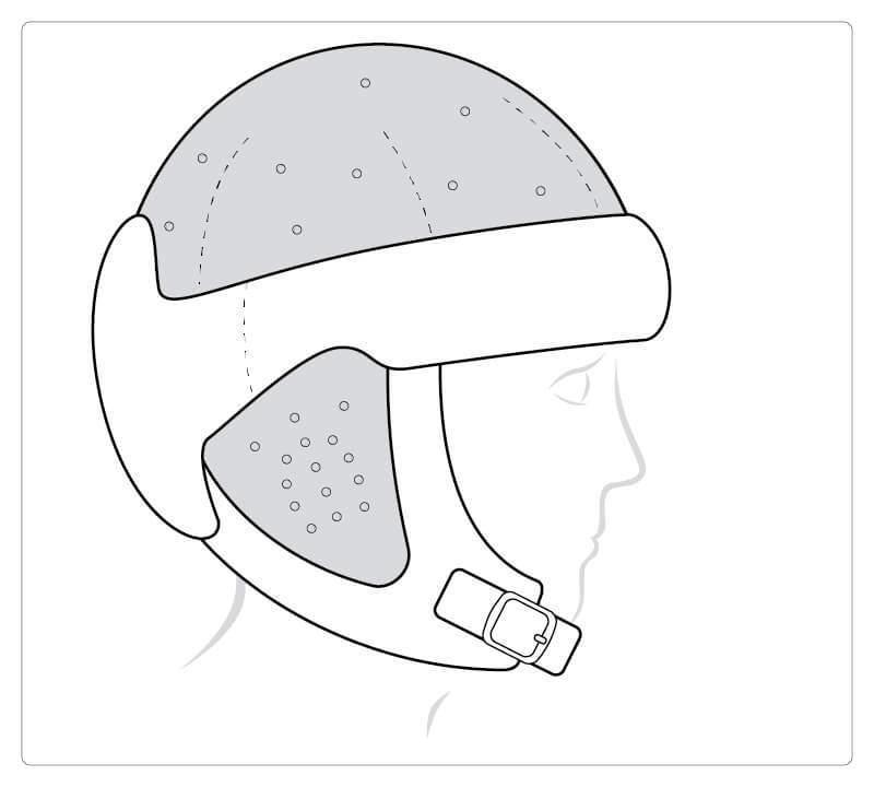 Oberseite geschlossen, Ohrschutz (geschlossene Ohren)