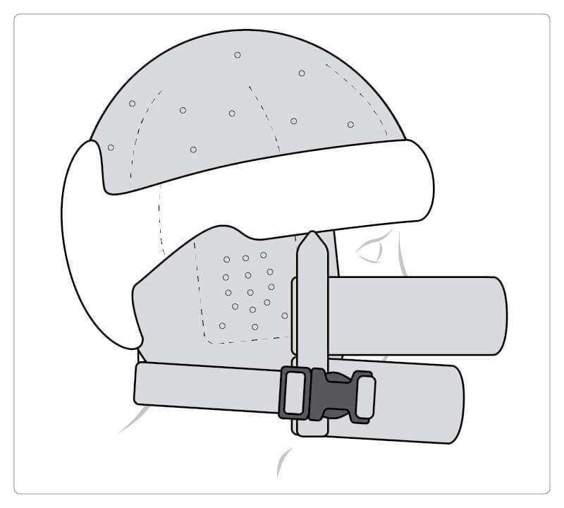 Geschlossene Oberseite, Ohrschutz, Xtra-Gesichtsschutz