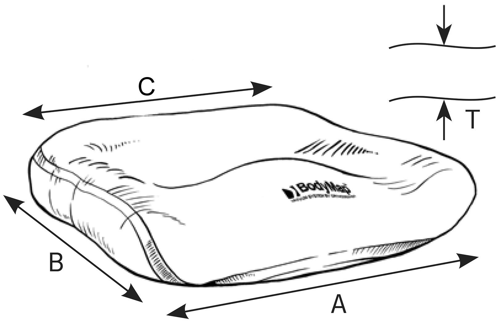 BodyMap A Skizze