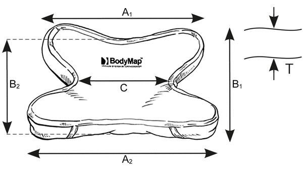 BodyMap DX Skizze