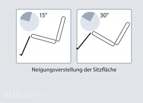 TS-Schale Basismodell mit Parallelogrammfußschale