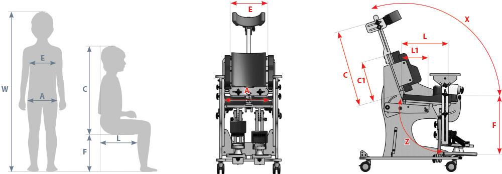 Technische Daten Dalmatiner