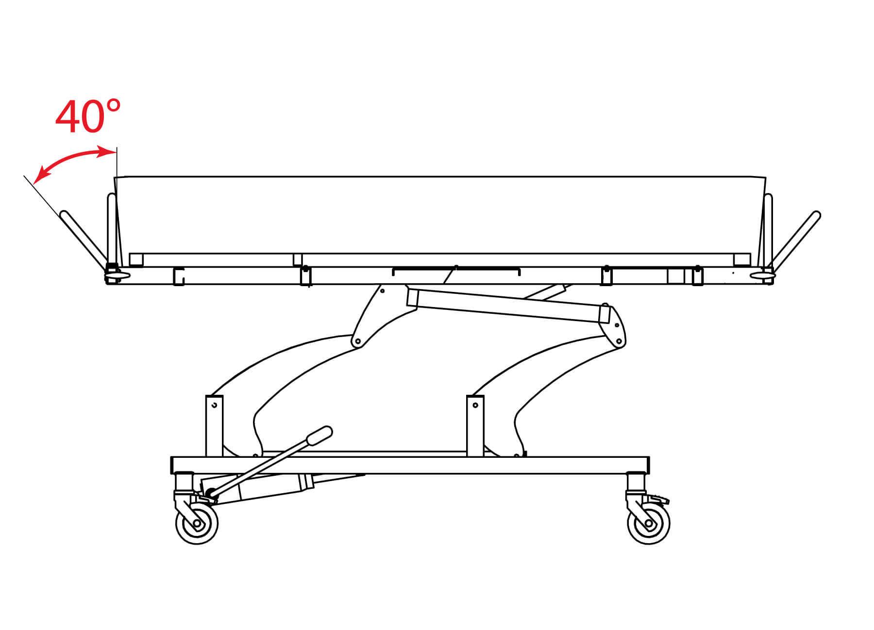 Duschwagen - neigbares Schutzgitter am Kopfteil