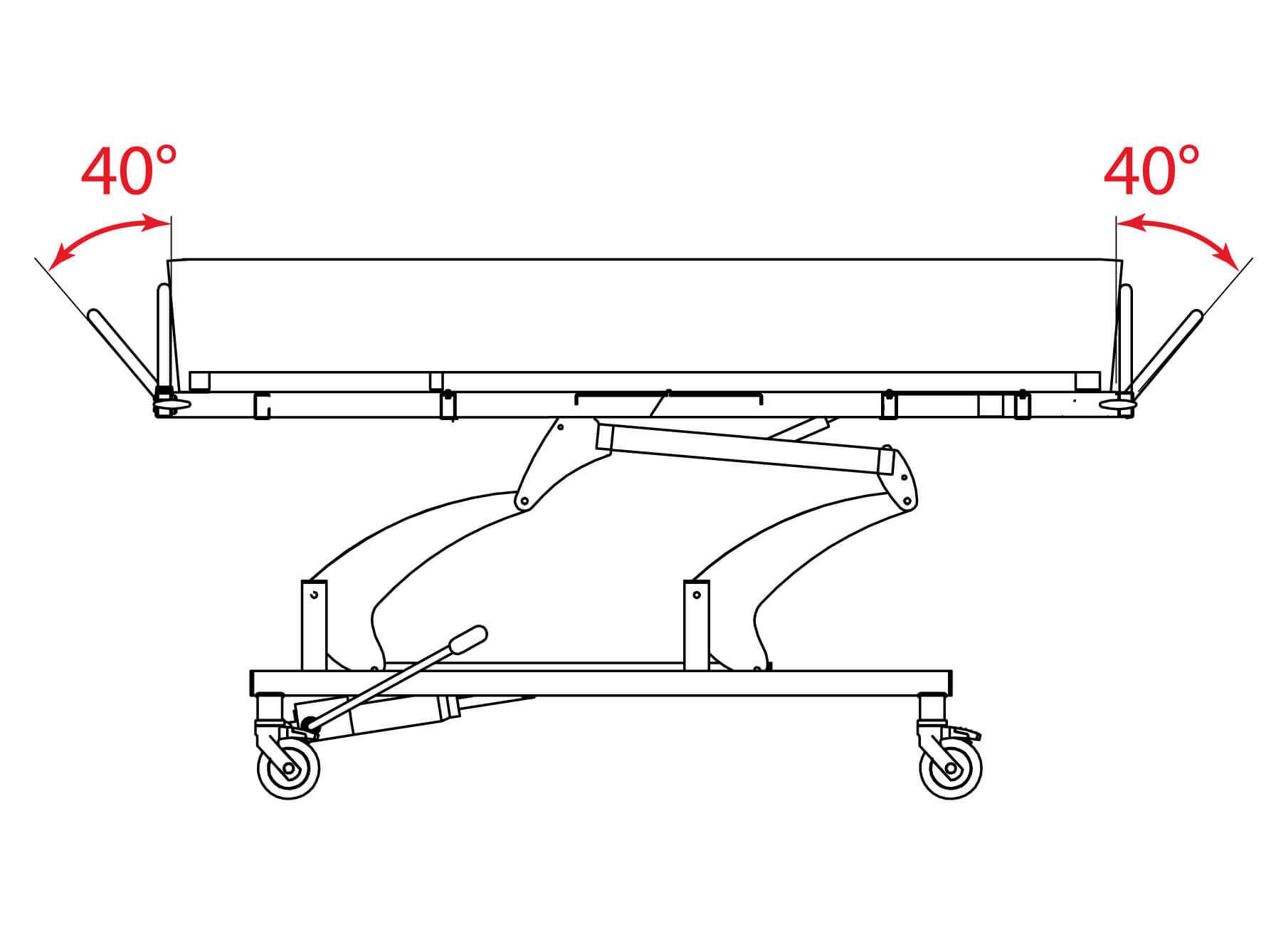 Duschwagen - neigbare Schutzgitter
