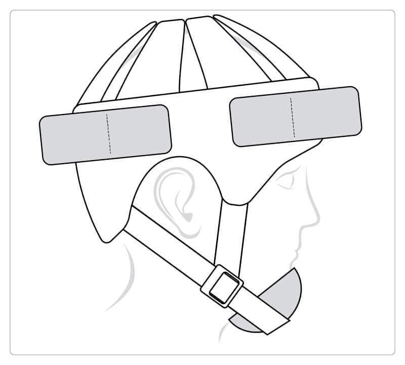 Starlight® Secure komplett mit Zubehör Stirn-, Nacken- und Kinnschutz