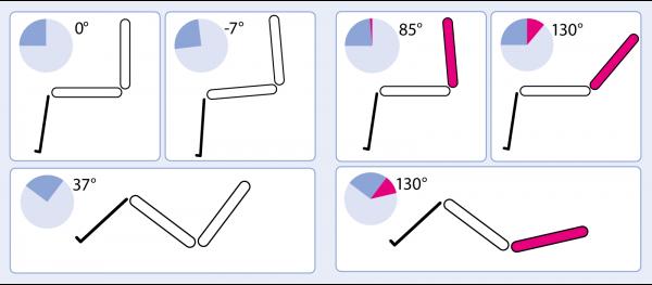 M2 Flexi Tip - Neigungsverstellung
