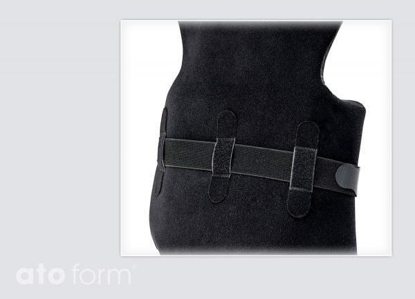 BodyMap Klettschlaufenfixierung Anwendung