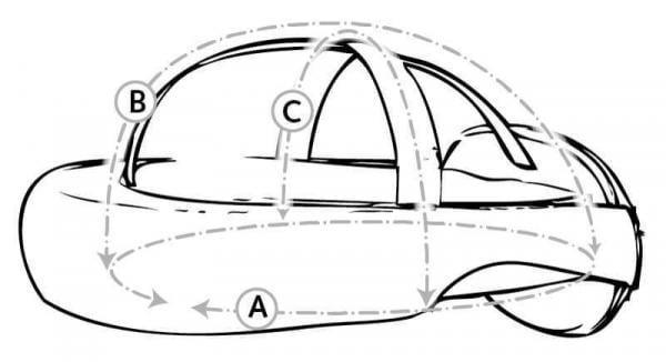 Starlight Secure Evo Basismodell