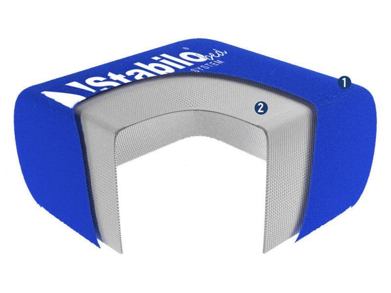 Features STABILObed® Selbsthaftender Matratzenbezug