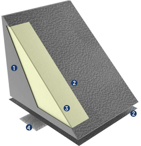 Features STABILObed® Lagerungskeil mit selbsthaftener Funktion