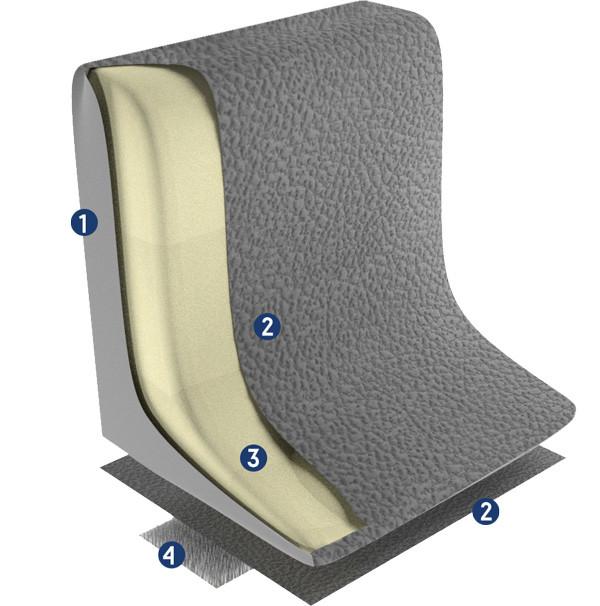 Aufbau StabiloBed® Keil angeformt mit selbsthaftener Funktion
