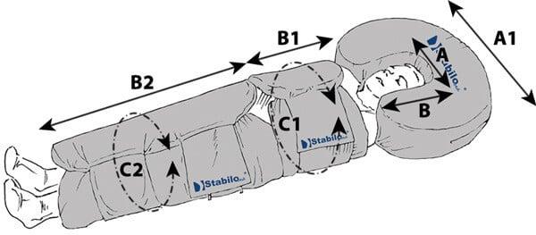Technische Daten StabiloBed® Immobilisator für Kinder