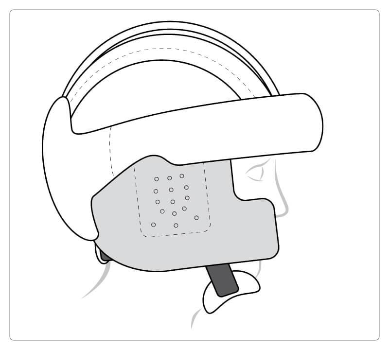 Ohr- und Wangenschutz