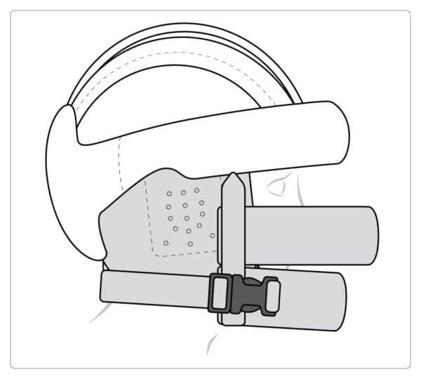 Ohrschutz, Xtra-Gesichtsschutz