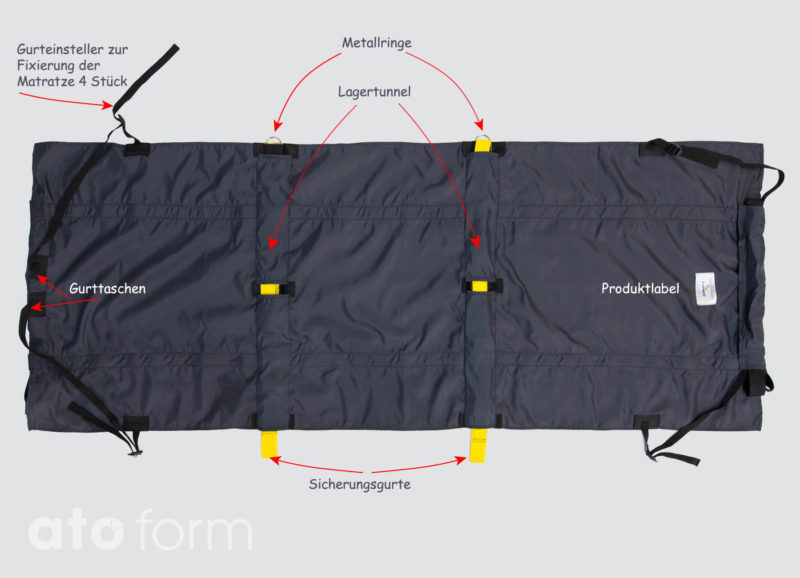 S-Cape Pod Budget technische Details